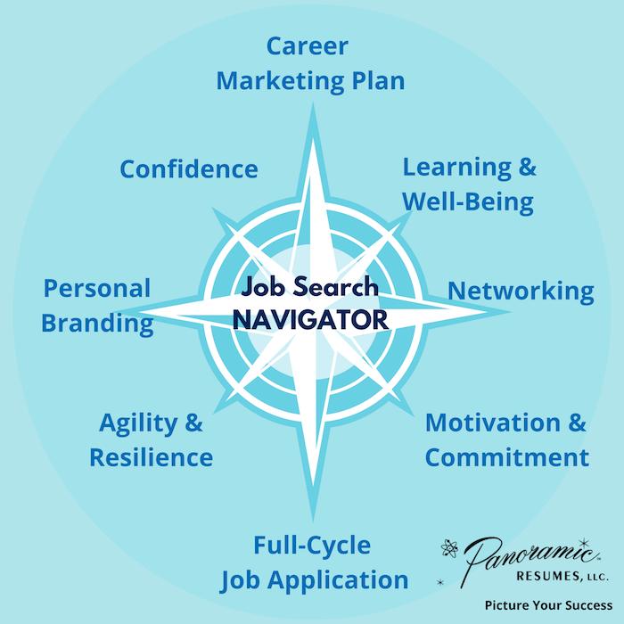 Panoramic Resumes Job Search Navigator